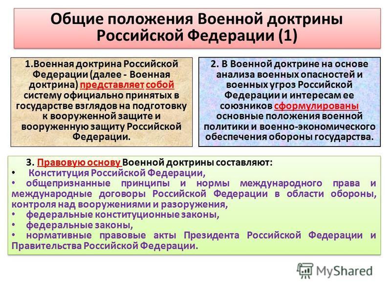 1. Военная доктрина Российской Федерации (далее - Военная доктрина) представляет собой систему официально принятых в государстве взглядов на подготовку к вооруженной защите и вооруженную защиту Российской Федерации. 2. В Военной доктрине на основе ан