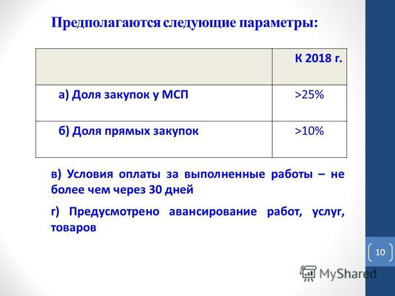 Предполагаются следующие параметры: в) Условия оплаты за выполненные работы – не более чем через 30 дней г) Предусмотрено авансирование работ, услуг, товаров 10 К 2018 г. а) Доля закупок у МСП >25% б) Доля прямых закупок >10%