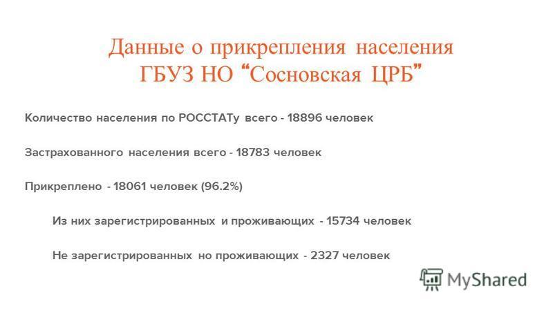 Данные о прикрепления населения ГБУЗ НО Сосновская ЦРБ Количество населения по РОССТАТу всего - 18896 человек Застрахованного населения всего - 18783 человек Прикреплено - 18061 человек (96.2%) Из них зарегистрированных и проживающих - 15734 человек