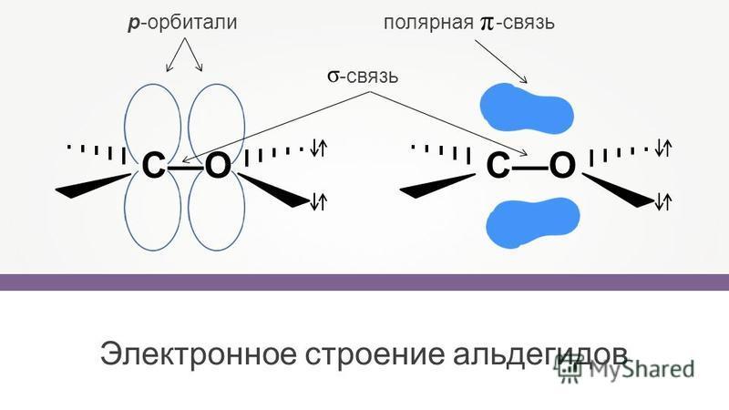 Электронное строение альдегидов СО p-орбиталиполярная -связь -связь