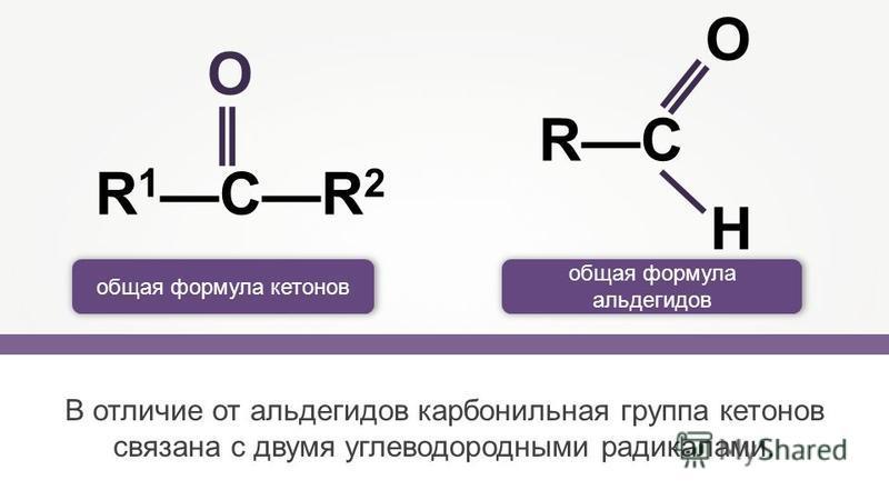 В отличие от альдегидов карбонильная группа кетонов связана с двумя углеводородными радикалами. R1СR2R1СR2 О RСRС O H общая формула кетонов общая формула альдегидов