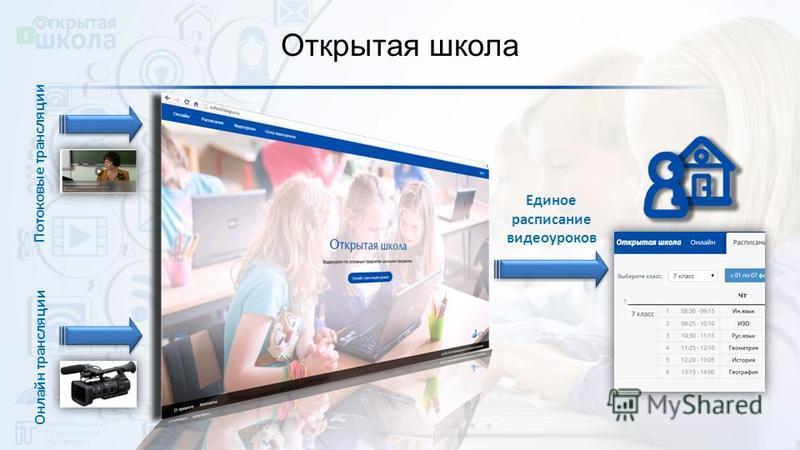 Открытая школа Онлайн трансляции Потоковые трансляции Единое расписание видеоуроков