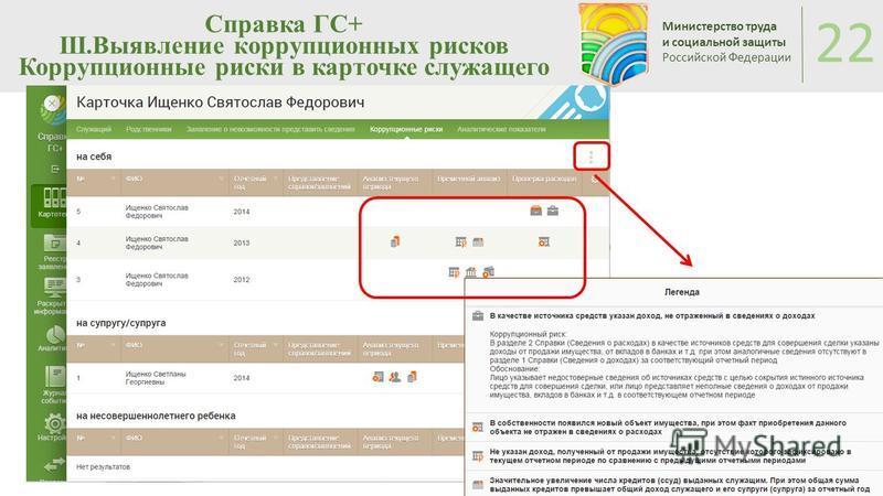 Справка ГС+ III.Выявление коррупционных рисков Коррупционные риски в карточке служащего Министерство труда и социальной защиты Российской Федерации 22