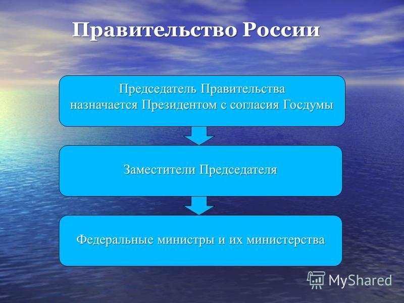 Правительство России Председатель Правительства назначается Президентом с согласия Госдумы Заместители Председателя Федеральные министры и их министерства