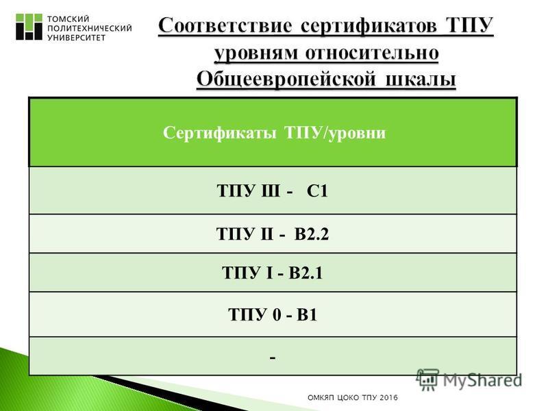 РАЗДЕЛЫ Сумм. балл Уровни/ сертификаты 12345 45% 60% 80%С1 (ТПУ III) 70%В2.2 (ТПУ II) 60%В2.1 (ТПУ I) 30% 45%В1 <45%- ОМКЯП ЦОКО ТПУ 2016