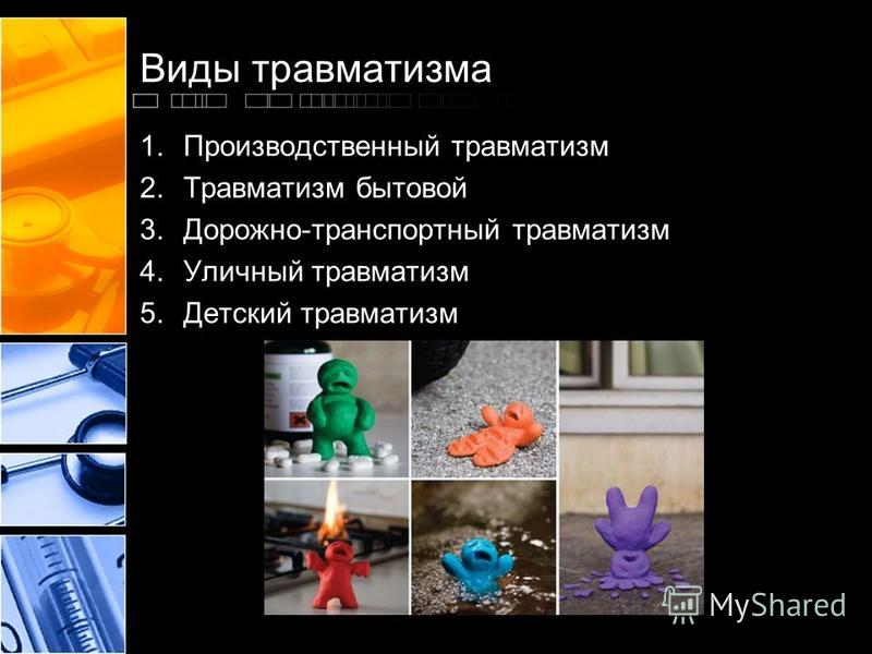Виды травматизма 1. Производственный травматизм 2. Травматизм бытовой 3.Дорожно-транспортный травматизм 4. Уличный травматизм 5. Детский травматизм