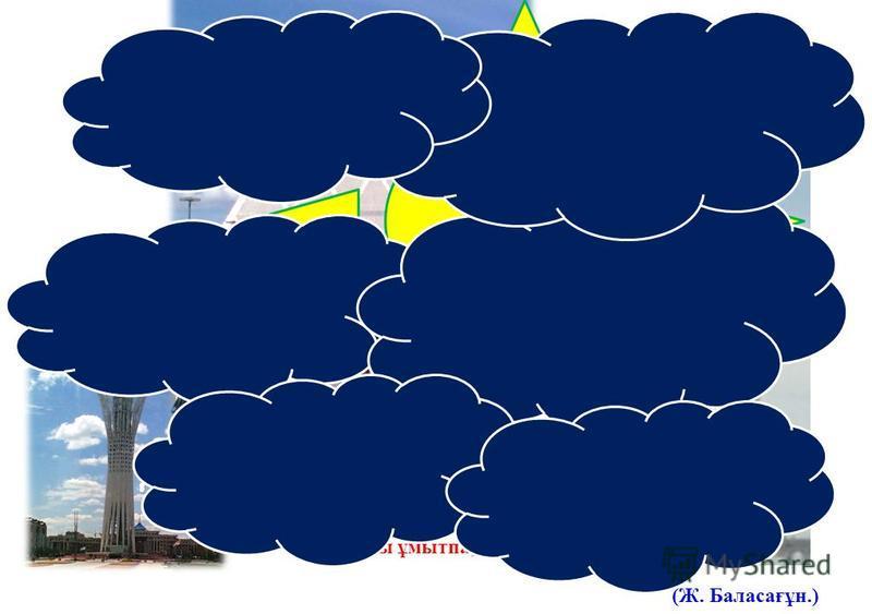 Өсиет сөз-сөз ғой халық іздеген, Одан пайда түсіп тұрар жүздеген, Бұл сөзімді шынайы сөз кені де, Оны ұмытпа, ұмытпай жүр мені де. (Ж. Баласағұн.)