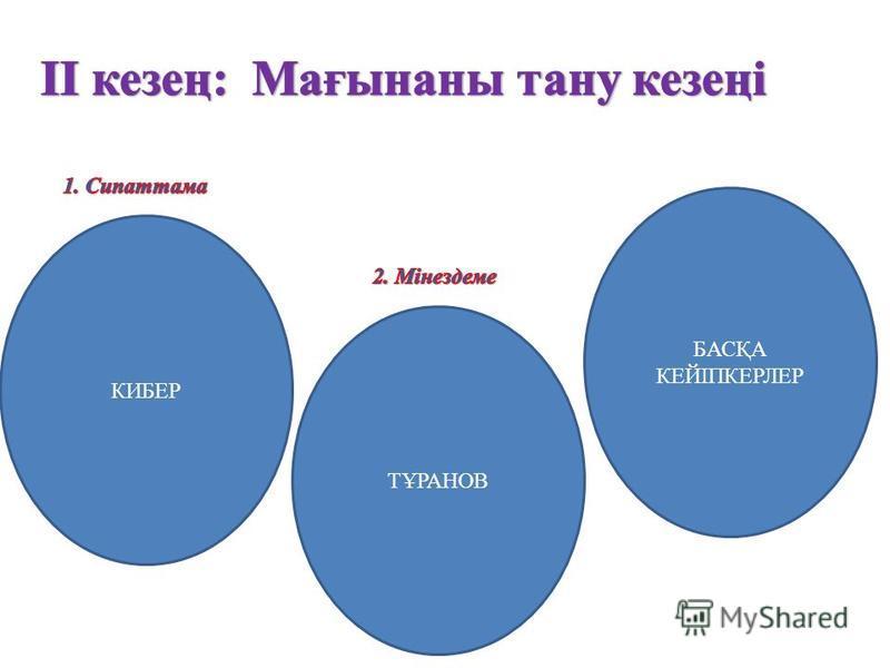 КИБЕР ТҰРАНОВ БАСҚА КЕЙІПКЕРЛЕР