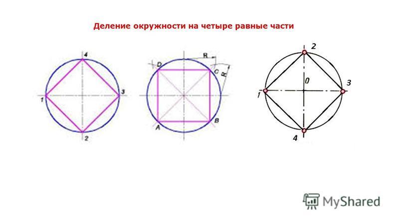Деление окружности на четыре равные части