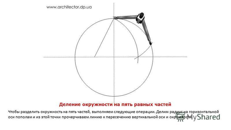 Чтобы разделить окружность на пять частей, выполняем следующие операции. Делим радиус на горизонтальной оси пополам и из этой точки прочерчиваем линию к пересечению вертикальной оси и окружности. Деление окружности на пять равных частей