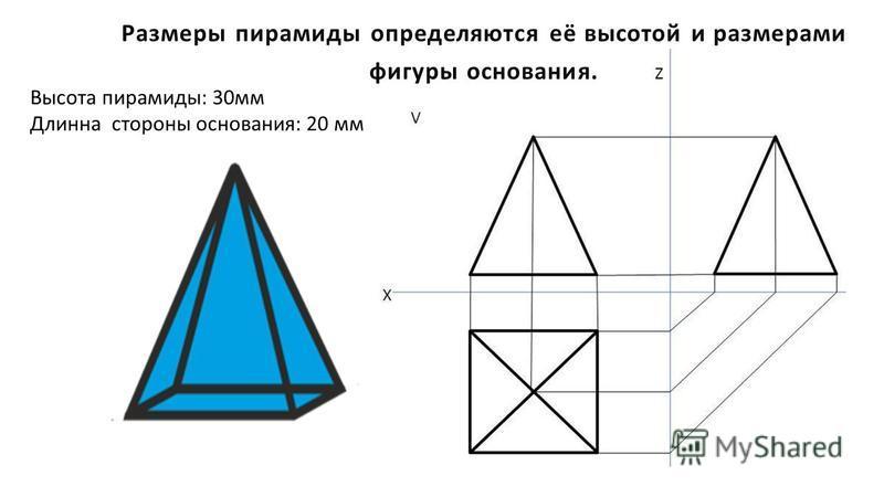 Высота пирамиды : 30 мм Длинна стороны основания : 20 мм Размеры пирамиды определяются её высотой и размерами фигуры основания.