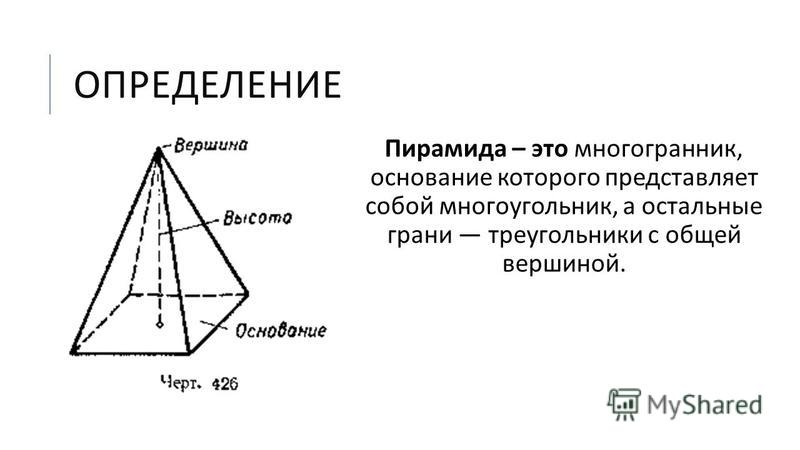 ОПРЕДЕЛЕНИЕ Пирамида – это многогранник, основание которого представляет собой многоугольник, а остальные грани треугольники с общей вершиной.