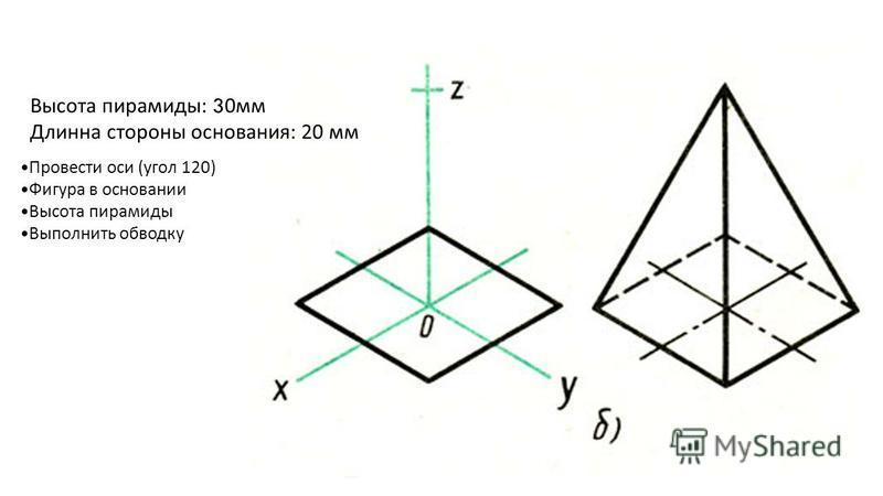 Провести оси ( угол 120) Фигура в основании Высота пирамиды Выполнить обводку Высота пирамиды : 30 мм Длинна стороны основания : 20 мм