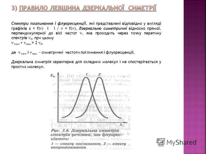 Спектри поглинання і флуоресценції, які представлені відповідно у вигляді графіків ε = f(ν) і I / ν = f(ν), дзеркально симетричні відносно прямої, перпендикулярної до вісі частот ν, яка проходить через точку перетину спектрів ν 0, при цьому ν погл +