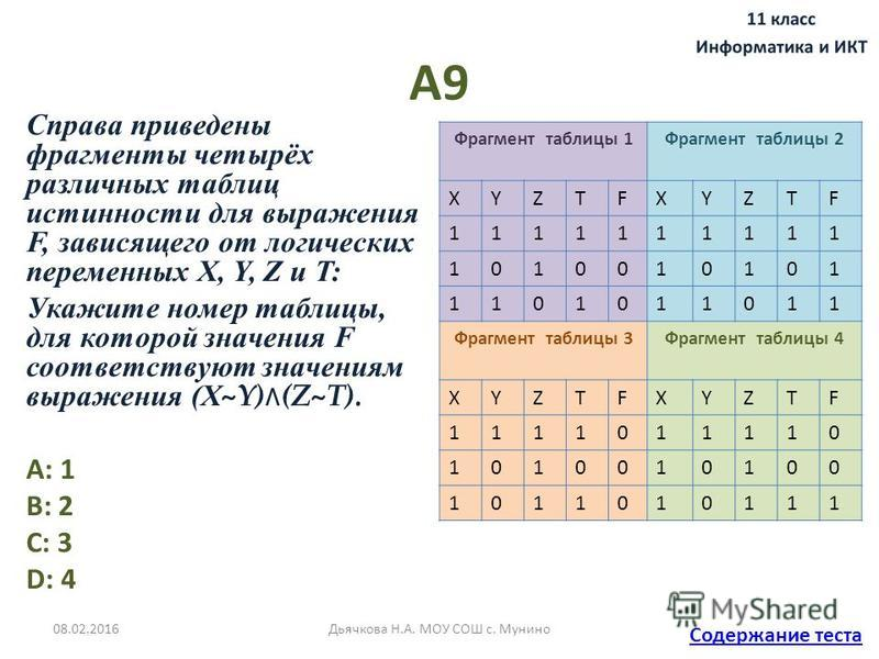 А9 Справа приведены фрагменты четырёх различных таблиц истинности для выражения F, зависящего от логических переменных X, Y, Z и T: Укажите номер таблицы, для которой значения F соответствуют значениям выражения (X ~Y)(Z~T). A: 1 B: 2 C: 3 D: 4 Фрагм