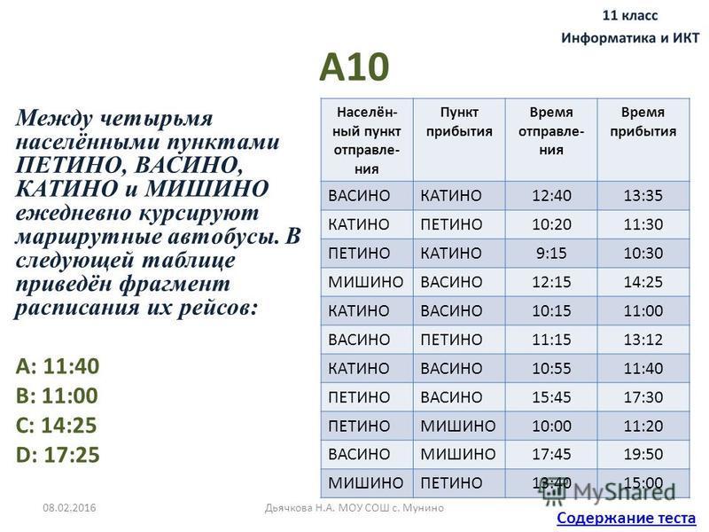 А10 Между четырьмя населёнными пунктами ПЕТИНО, ВАСИНО, КАТИНО и МИШИНО ежедневно курсируют маршрутные автобусы. В следующей таблице приведён фрагмент расписания их рейсов: A: 11:40 B: 11:00 C: 14:25 D: 17:25 Населён- ный пункт отправления Пункт приб