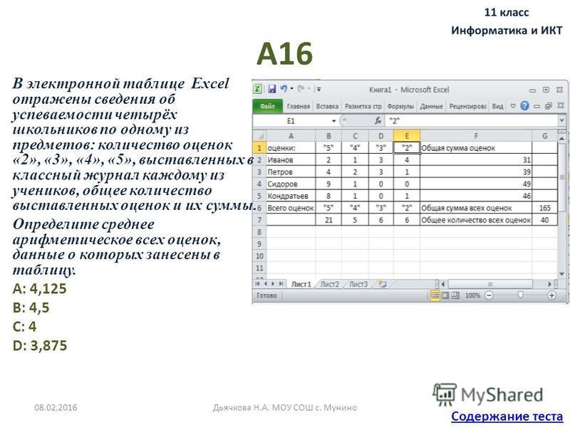 А16 В электронной таблице Excel отражены сведения об успеваемости четырёх школьников по одному из предметов: количество оценок «2», «3», «4», «5», выставленных в классный журнал каждому из учеников, общее количество выставленных оценок и их суммы. Оп