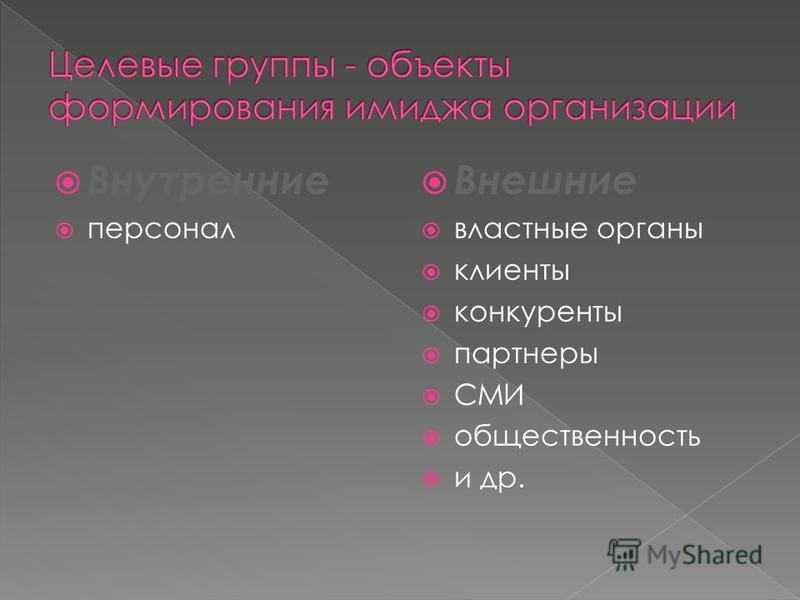 Внутренние персонал Внешние властные органы клиенты конкуренты партнеры СМИ общественность и др.