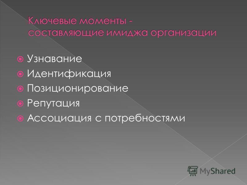 Узнавание Идентификация Позиционирование Репутация Ассоциация с потребностями