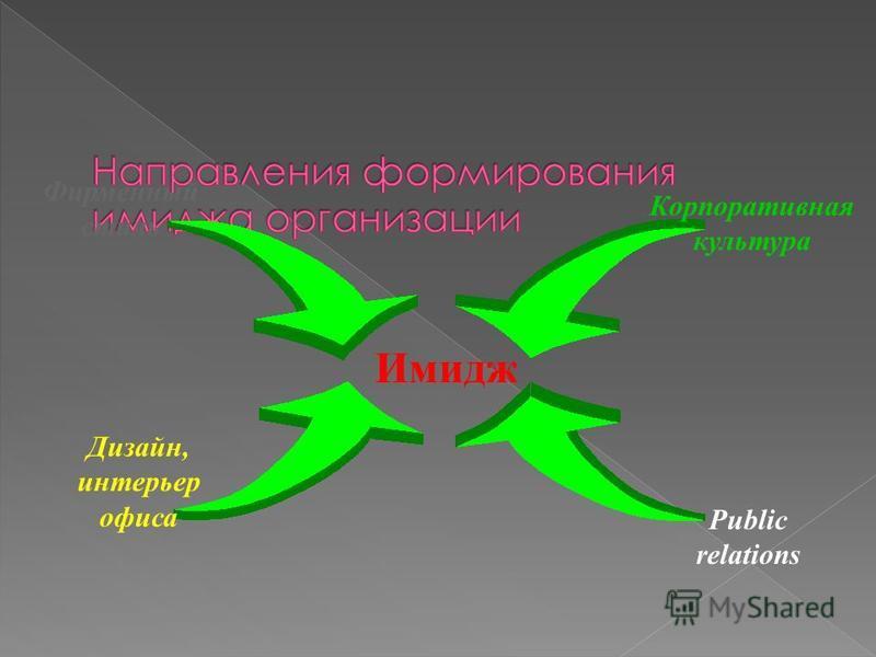 Фирменный стиль Дизайн, интерьер офиса Корпоративная культура Public relations Имидж