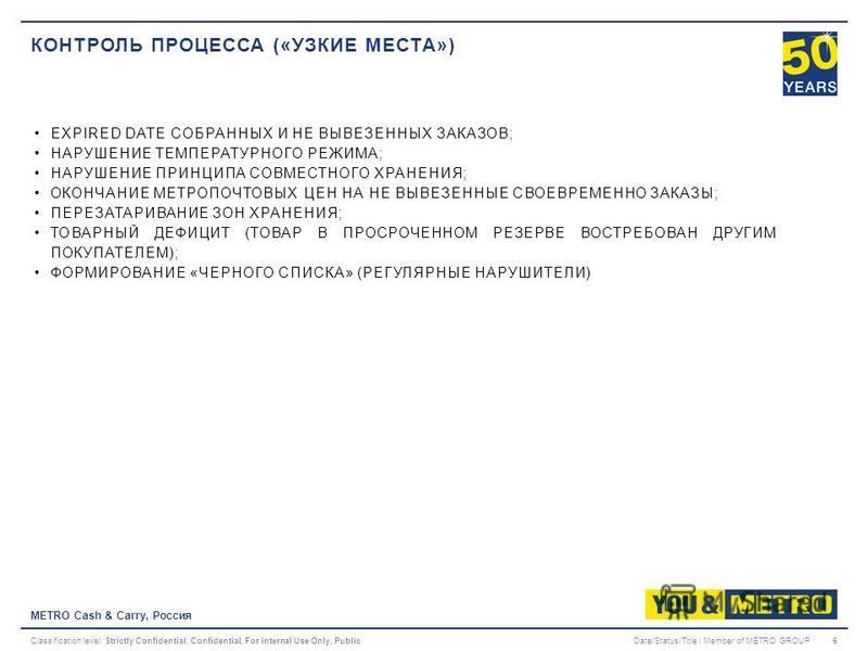 Classification level: Strictly Confidential, Confidential, For internal Use Only, Public КОНТРОЛЬ ПРОЦЕССА («УЗКИЕ МЕСТА») METRO Cash & Carry, Россия Date/Status/Title | Member of METRO GROUP6 EXPIRED DATE СОБРАННЫХ И НЕ ВЫВЕЗЕННЫХ ЗАКАЗОВ; НАРУШЕНИЕ