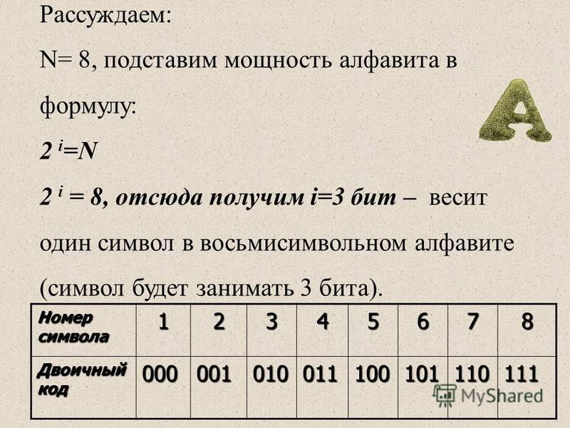 Рассуждаем: N= 8, подставим мощность алфавита в формулу: 2 i =N 2 i = 8, отсюда получим i=3 бит – весит один символ в восьми символьном алфавите (символ будет занимать 3 бита). Номер символа 12345678 Двоичный код 000001010011100101110111