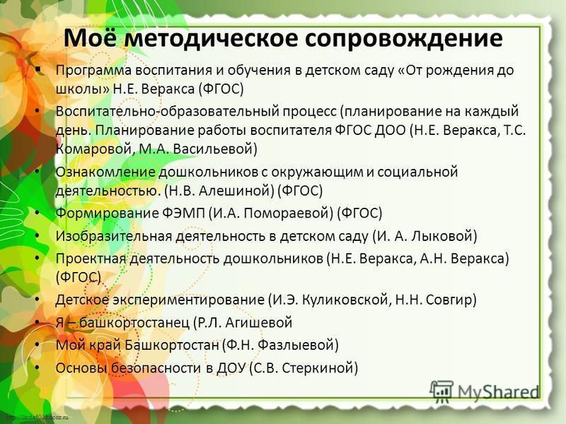 http://linda6035.ucoz.ru/ Моё методическое сопровождение Программа воспитания и обучения в детском саду «От рождения до школы» Н.Е. Веракса (ФГОС) Воспитательно-образовательный процесс (планирование на каждый день. Планирование работы воспитателя ФГО