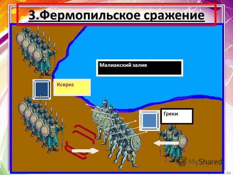3. Фермопильское сражение Малиакский залив Ксеркс Греки