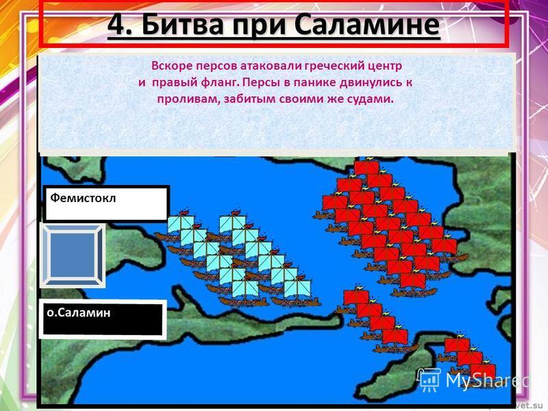 4. Битва при Саламине АТТИКА о.Саламин Фемистокл Ксеркс Битва при Саламине состоялась 27 сентября 480 г до н.э. У персов было 800 кораблей,рас- положенных тремя группами У греков-200,построенных в 2 линии Фемистокл отдал приказ атаковать левый фланг