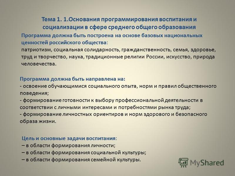 Тема 1. 1. Основания программирования воспитания и социализации в сфере среднего общего образования Программа должна быть построена на основе базовых национальных ценностей российского общества: патриотизм, социальная солидарность, гражданственность,