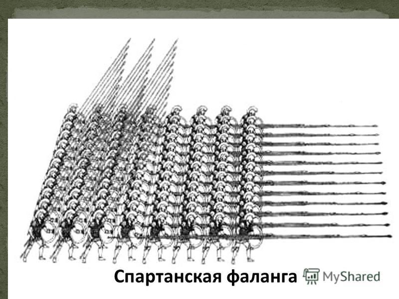 Спартанская фаланга