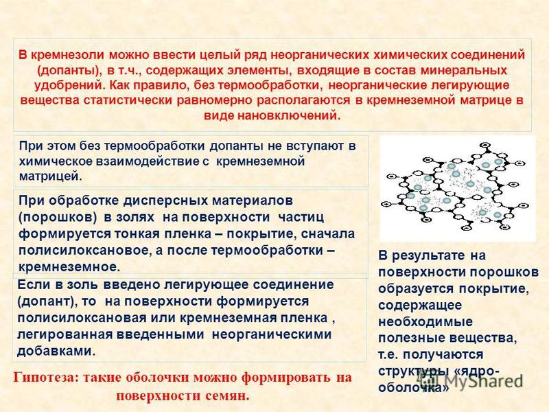 В кремнезоли можно ввести целый ряд неорганических химических соединений (допанты), в т.ч., содержащих элементы, входящие в состав минеральных удобрений. Как правило, без термообработки, неорганические легирующие вещества статистически равномерно рас