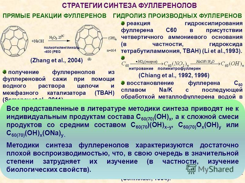 СТРАТЕГИИ СИНТЕЗА ФУЛЛЕРЕНОЛОВ ПРЯМЫЕ РЕАКЦИИ ФУЛЛЕРЕНОВГИДРОЛИЗ ПРОИЗВОДНЫХ ФУЛЛЕРЕНОВ реакция гидроксилирования фуллерена C60 в присутствии четвертичного аммониевого основания (в частности, гидроксида тетрабутиламмония, TBAH) (Li et al.,1993). (Chi