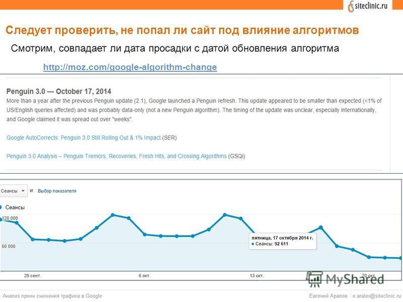Следует проверить, не попал ли сайт под влияние алгоритмов http://moz.com/google-algorithm-change Смотрим, совпадает ли дата просадки с датой обновления алгоритма