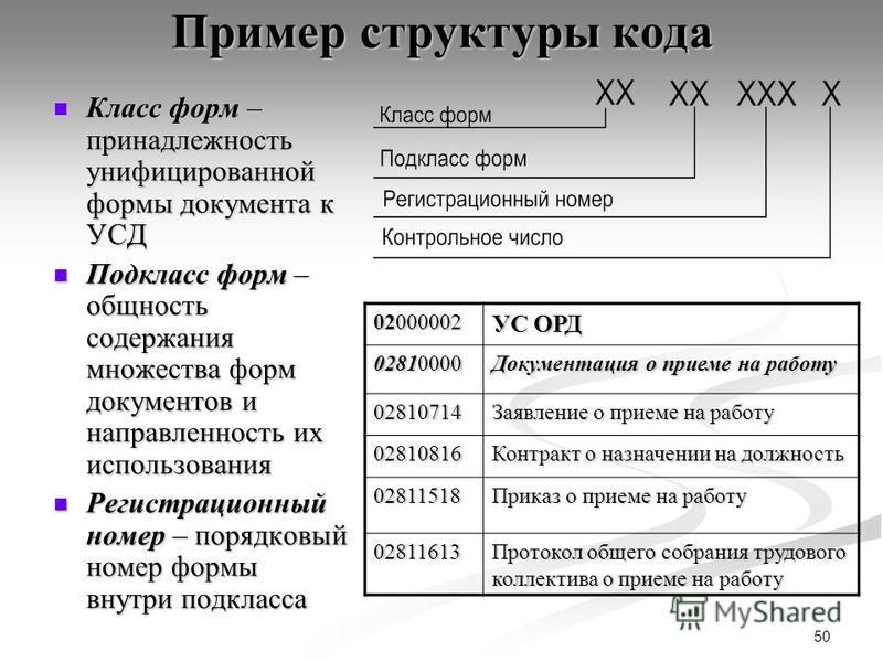 50 Пример структуры кода Класс форм – принадлежность унифицированной формы документа к УСД Класс форм – принадлежность унифицированной формы документа к УСД Подкласс форм – общность содержания множества форм документов и направленность их использован
