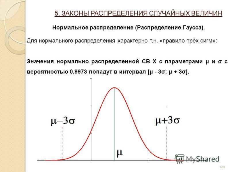 100 5. ЗАКОНЫ РАСПРЕДЕЛЕНИЯ СЛУЧАЙНЫХ ВЕЛИЧИН Нормальное распределение (Распределение Гаусса). Для нормального распределения характерно т.н. «правило трёх сигм»: Значения нормально распределенной СВ X с параметрами μ и σ с вероятностью 0.9973 попадут