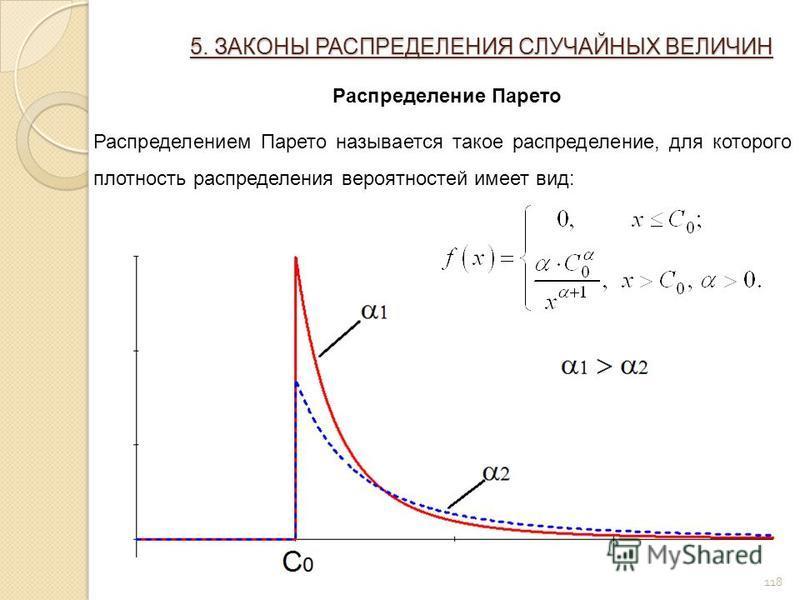 118 5. ЗАКОНЫ РАСПРЕДЕЛЕНИЯ СЛУЧАЙНЫХ ВЕЛИЧИН Распределение Парето Распределением Парето называется такое распределение, для которого плотность распределения вероятностей имеет вид: