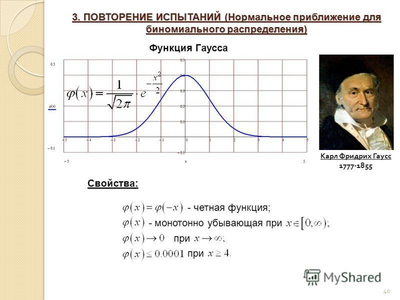 40 Карл Фридрих Гаусс 1777-1855 3. ПОВТОРЕНИЕ ИСПЫТАНИЙ (Нормальное приближение для биномиального распределения) Функция Гаусса Свойства: - четная функция; - монотонно убывающая при при