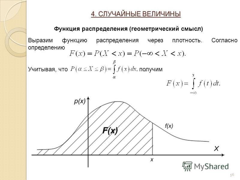 56 Выразим функцию распределения через плотность. Согласно определению Учитывая, что получим Функция распределения (геометрический смысл) 4. СЛУЧАЙНЫЕ ВЕЛИЧИНЫ