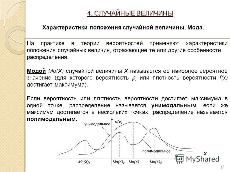 58 На практике в теории вероятностей применяют характеристики положения случайных величин, отражающие те или другие особенности распределения. Модой Mo(X) случайной величины X называется ее наиболее вероятное значение (для которого вероятность p i ил