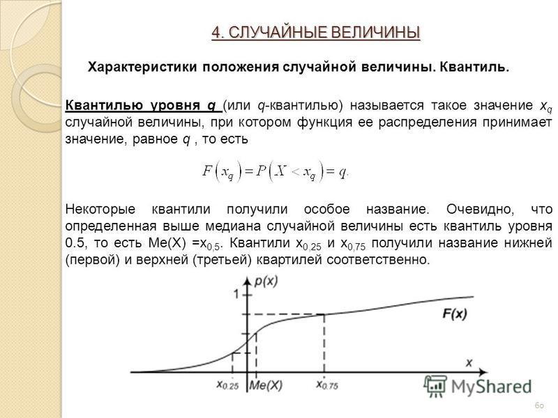 60 Квантилью уровня q (или q-квантилью) называется такое значение x q случайной величины, при котором функция ее распределения принимает значение, равное q, то есть Характеристики положения случайной величины. Квантиль. 4. СЛУЧАЙНЫЕ ВЕЛИЧИНЫ Некоторы