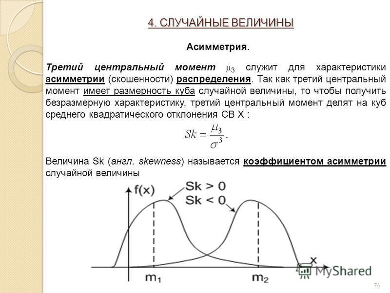 74 Третий центральный момент μ 3 служит для характеристики асимметрии (скошенности) распределения. Так как третий центральный момент имеет размерность куба случайной величины, то чтобы получить безразмерную характеристику, третий центральный момент д