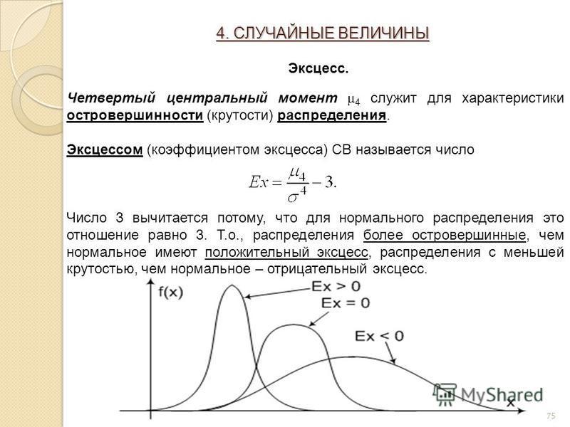 75 Четвертый центральный момент μ 4 служит для характеристики островершинности (крутости) распределения. Эксцессом (коэффициентом эксцесса) СВ называется число Число 3 вычитается потому, что для нормального распределения это отношение равно 3. Т.о.,