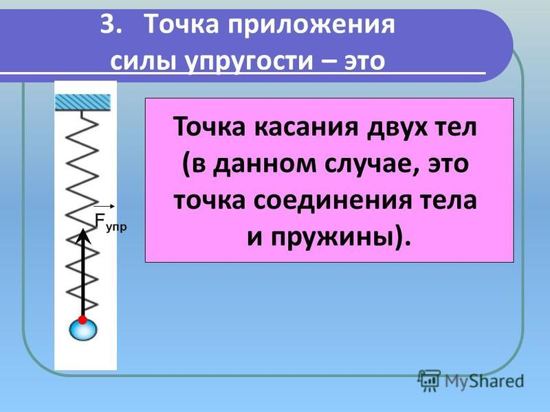 3. Точка приложения силы упругости – это Точка касания двух тел (в данном случае, это точка соединения тела и пружины). F упр