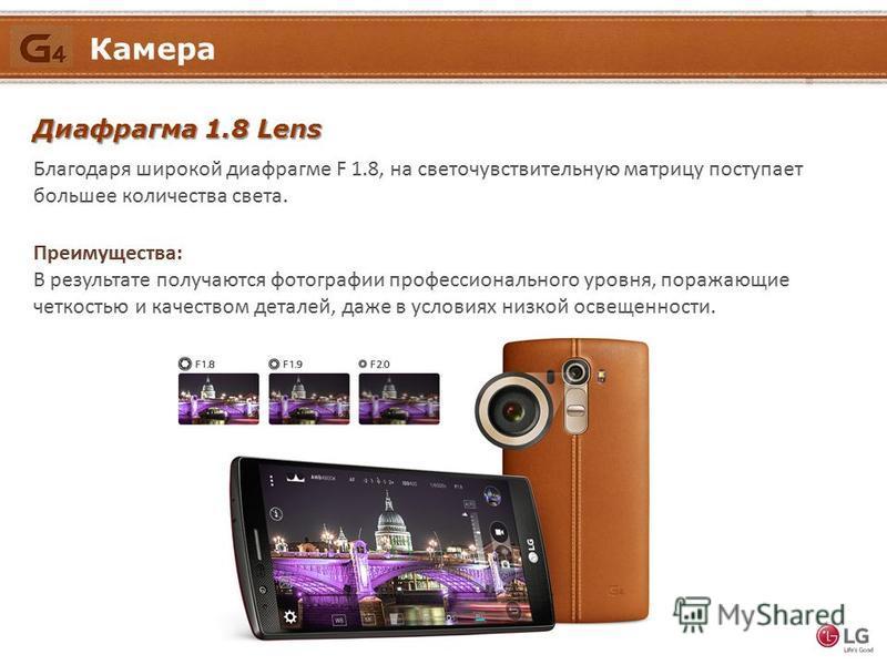 Диафрагма 1.8 Lens Камера