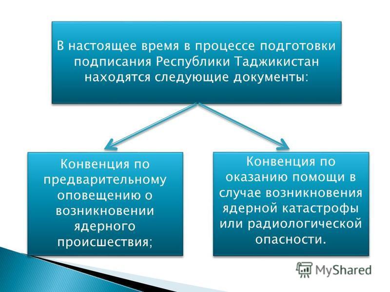 В настоящее время в процессе подготовки подписания Республики Таджикистан находятся следующие документы: Конвенция по предварительному оповещению о возникновении ядерного происшествия; Конвенция по оказанию помощи в случае возникновения ядерной катас