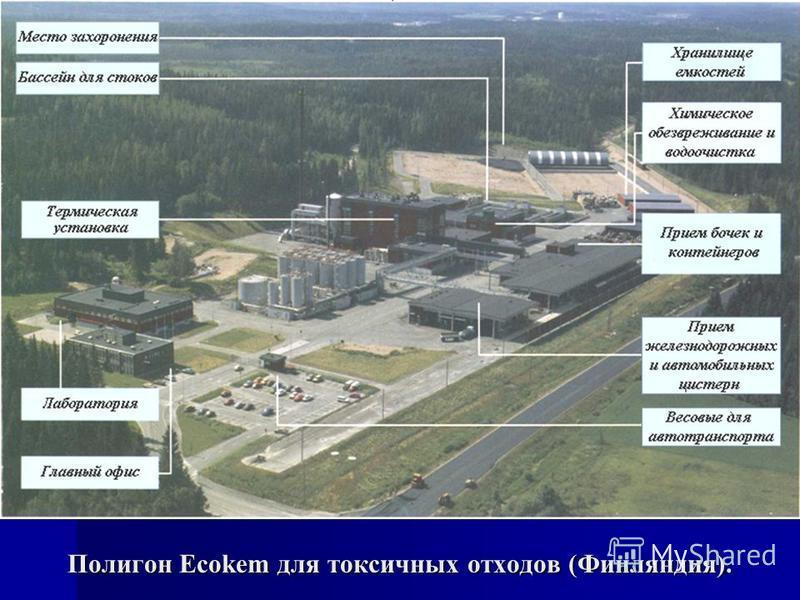 Полигон Ecokem для токсичных отходов (Финляндия).