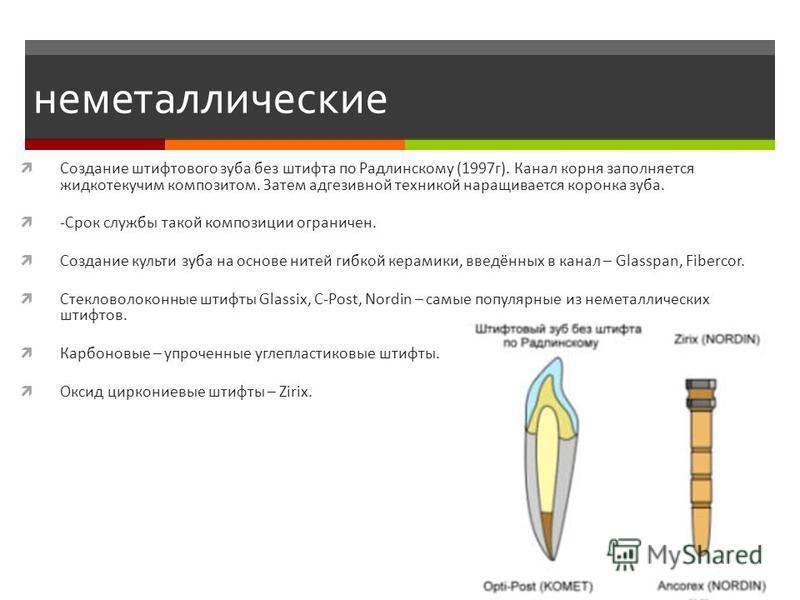неметаллические Создание штифтового зуба без штифта по Радлинскому (1997 г). Канал корня заполняется жидкотекучим композитом. Затем адгезивной техникой наращивается коронка зуба. -Срок службы такой композиции ограничен. Создание культи зуба на основе