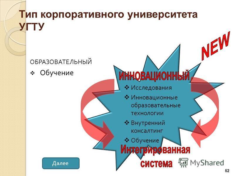 52 Тип корпоративного университета УГТУ ОБРАЗОВАТЕЛЬНЫЙ Обучение Исследования Инновационные образовательные технологии Внутренний консалтинг Обучение Далее