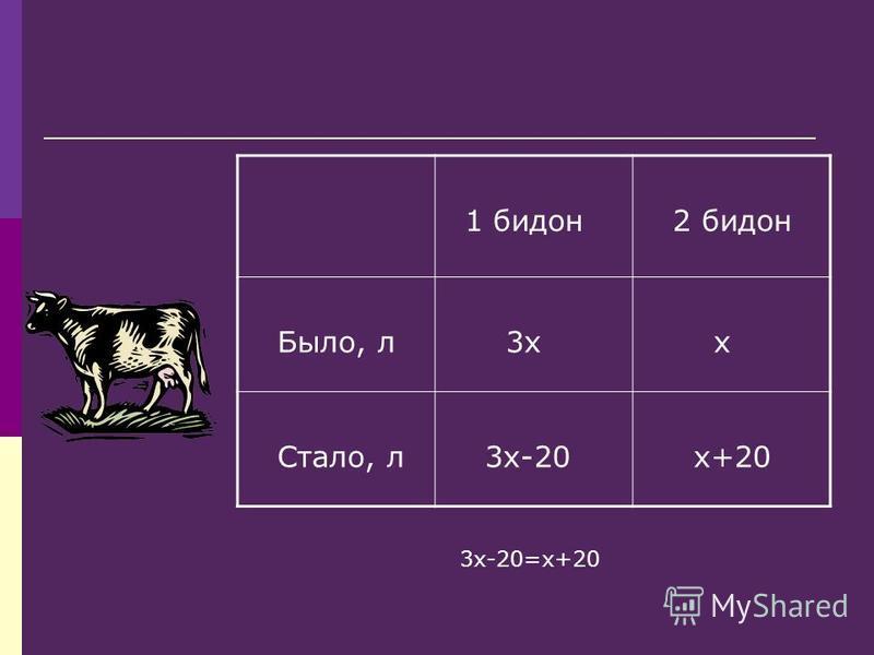 1 бидон 2 бидон Было, л 3 х х Стало, л 3 х-20 х+20 3 х-20=х+20